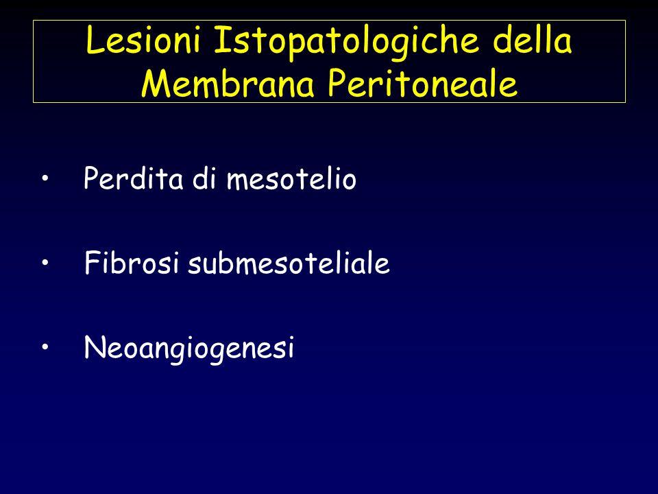 Lesioni Istopatologiche della Membrana Peritoneale