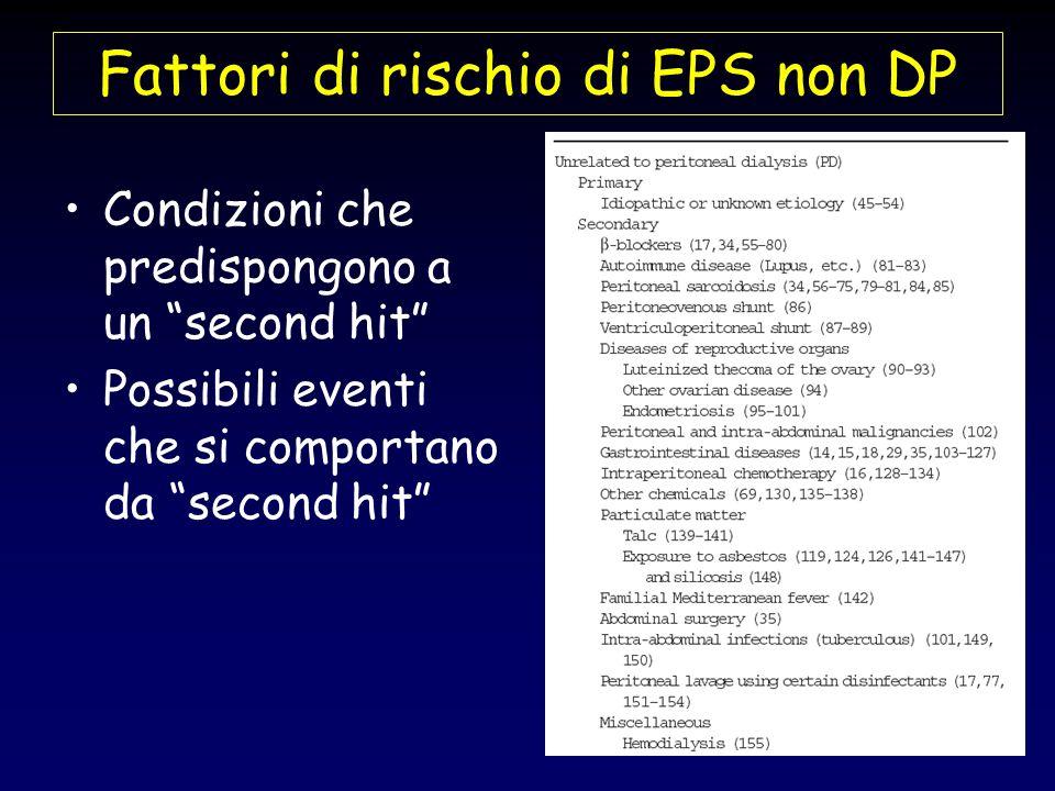 Fattori di rischio di EPS non DP