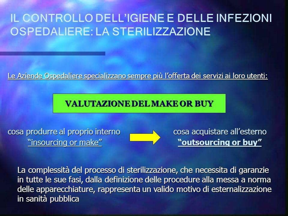 VALUTAZIONE DEL MAKE OR BUY