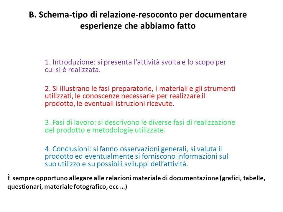 B. Schema-tipo di relazione-resoconto per documentare esperienze che abbiamo fatto