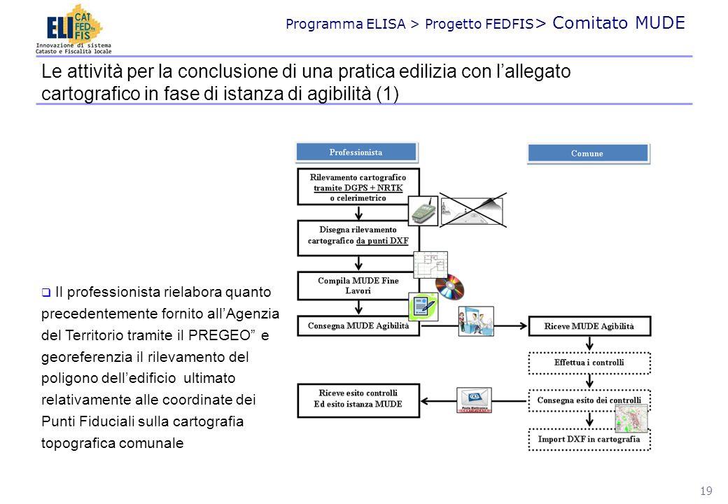 Le attività per la conclusione di una pratica edilizia con l'allegato cartografico in fase di istanza di agibilità (1)