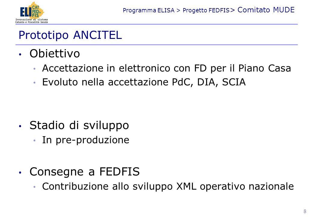 Prototipo ANCITEL Obiettivo Stadio di sviluppo Consegne a FEDFIS