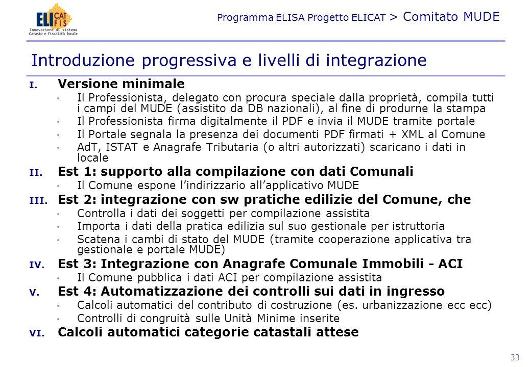 Introduzione progressiva e livelli di integrazione