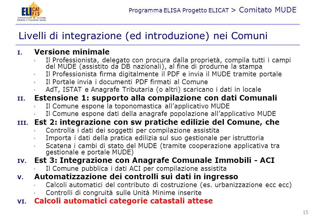 Livelli di integrazione (ed introduzione) nei Comuni