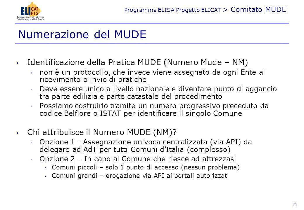 Numerazione del MUDE Identificazione della Pratica MUDE (Numero Mude – NM)