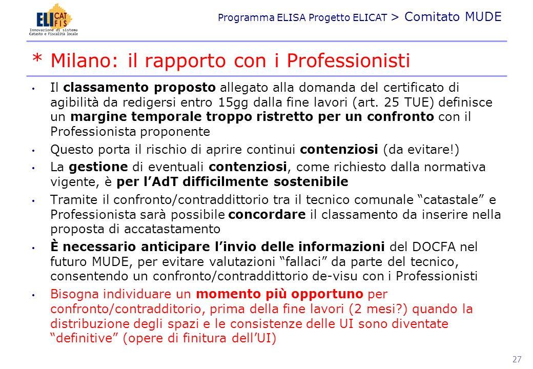 * Milano: il rapporto con i Professionisti