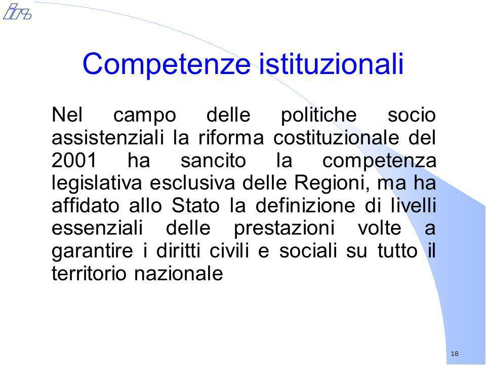 Competenze istituzionali
