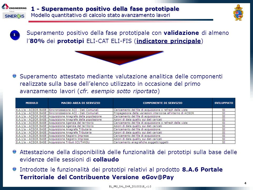 1 - Superamento positivo della fase prototipale Modello quantitativo di calcolo stato avanzamento lavori