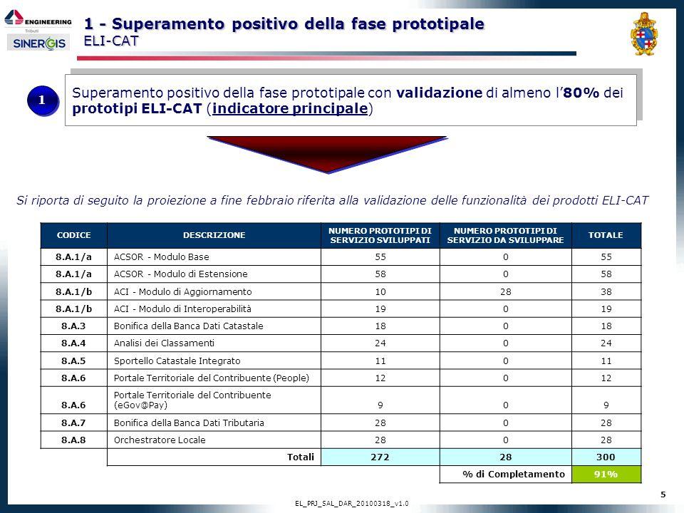1 - Superamento positivo della fase prototipale ELI-CAT