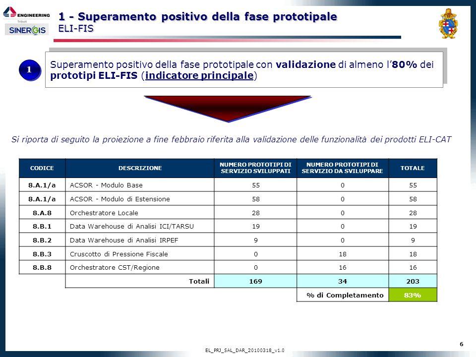1 - Superamento positivo della fase prototipale ELI-FIS
