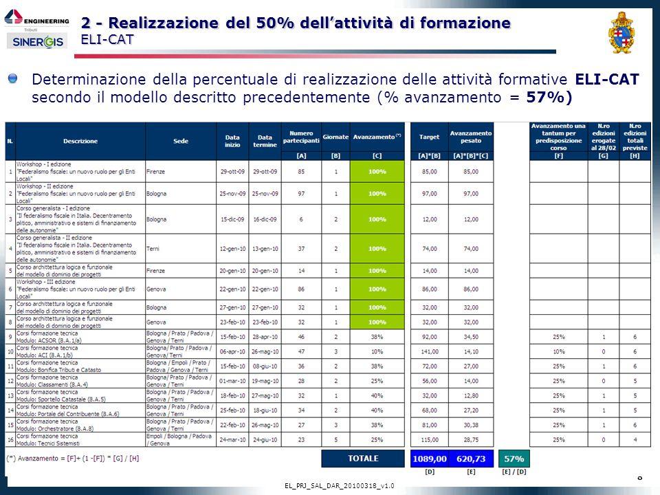 2 - Realizzazione del 50% dell'attività di formazione ELI-CAT