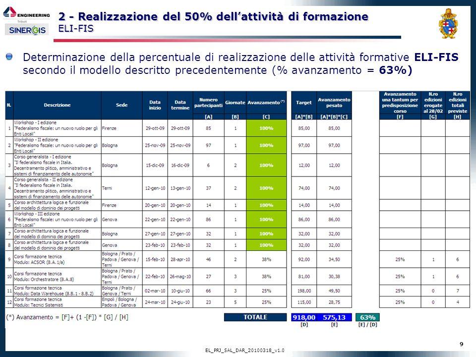 2 - Realizzazione del 50% dell'attività di formazione ELI-FIS