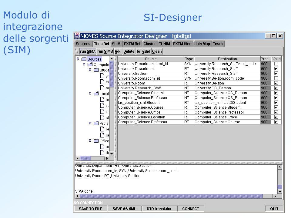 Modulo di integrazione delle sorgenti (SIM)