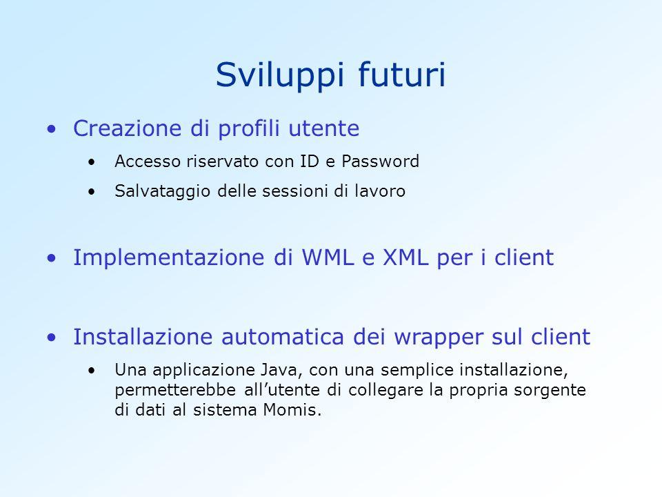 Sviluppi futuri Creazione di profili utente