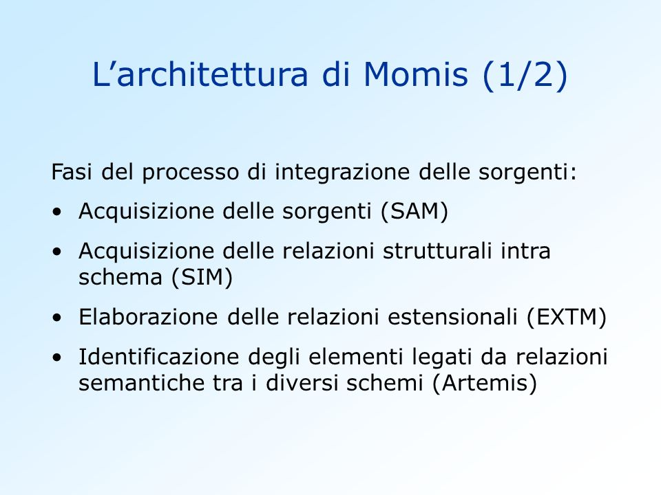 L'architettura di Momis (1/2)