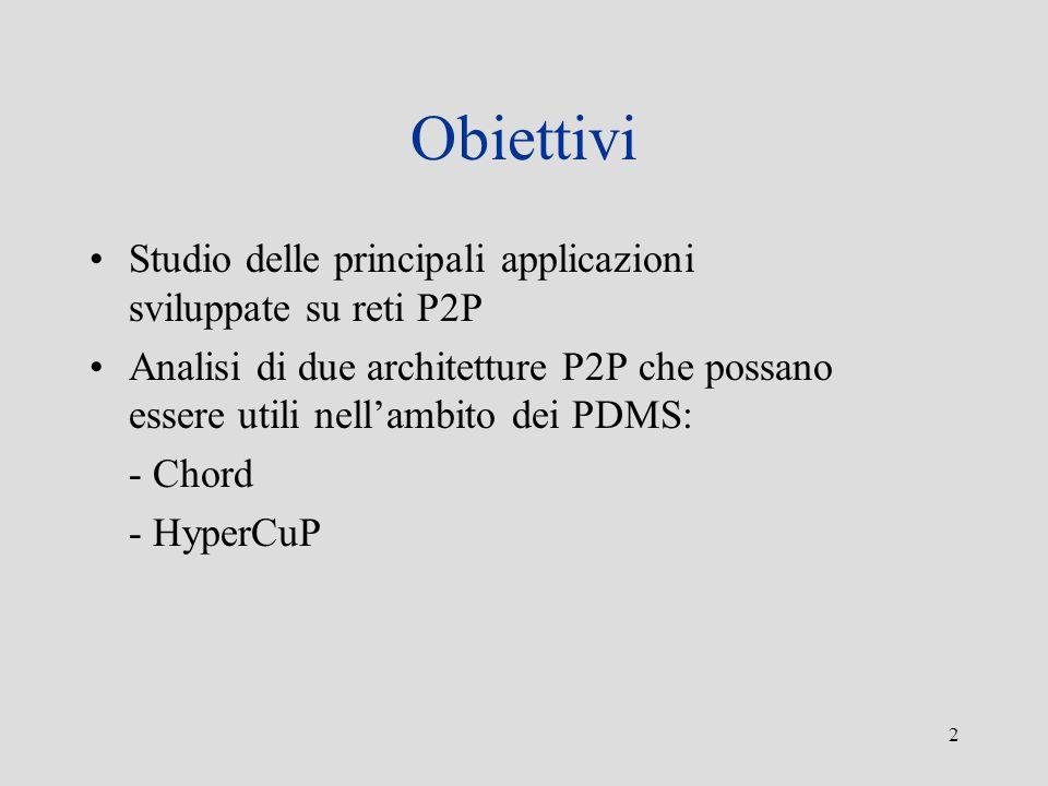 Obiettivi Studio delle principali applicazioni sviluppate su reti P2P