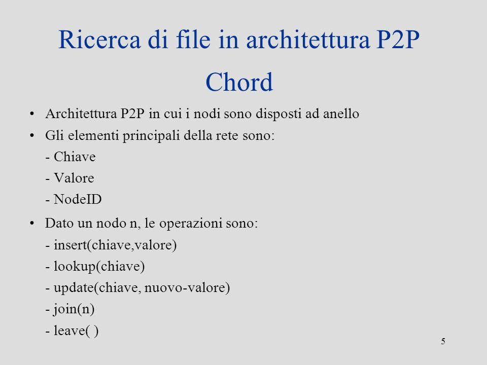 Ricerca di file in architettura P2P Chord