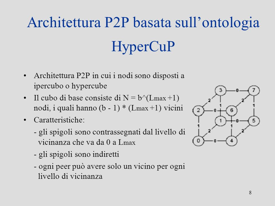 Architettura P2P basata sull'ontologia HyperCuP