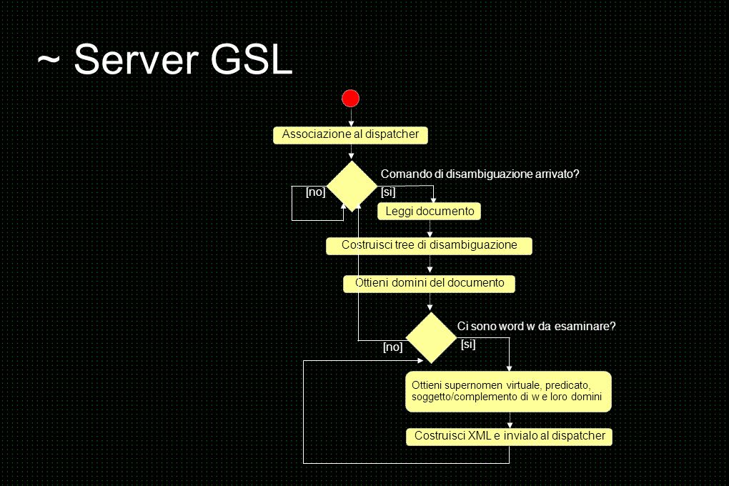 ~ Server GSL Associazione al dispatcher