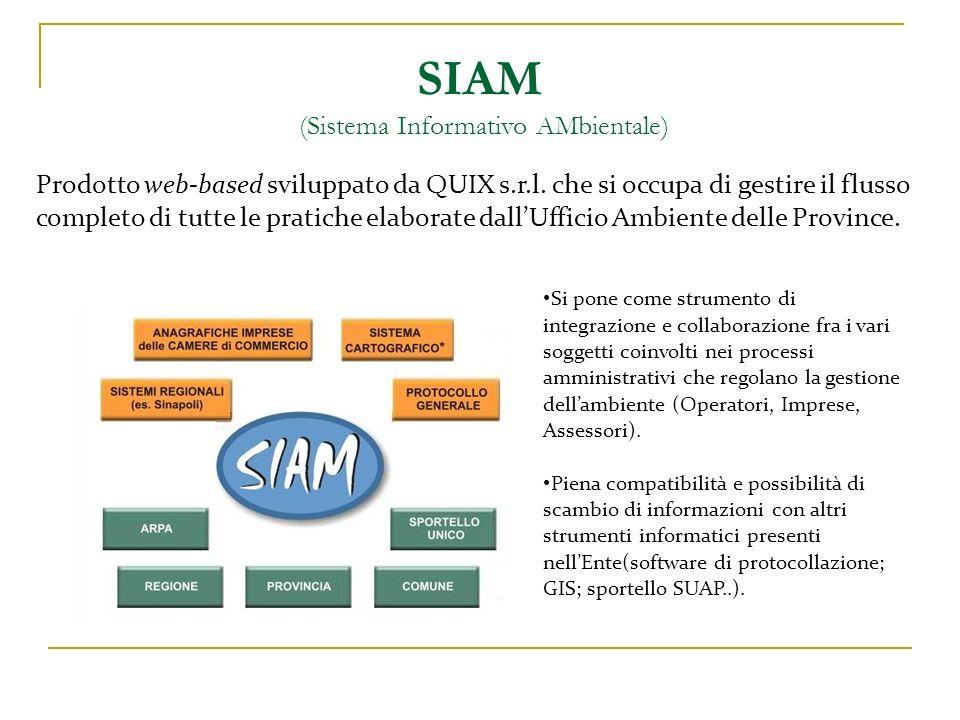 SIAM (Sistema Informativo AMbientale)