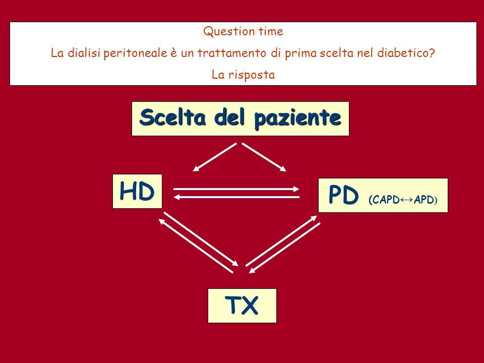 La dialisi peritoneale è un trattamento di prima scelta nel diabetico