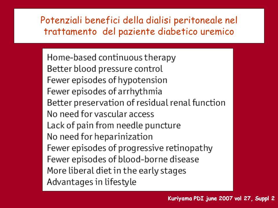 Potenziali benefici della dialisi peritoneale nel trattamento del paziente diabetico uremico