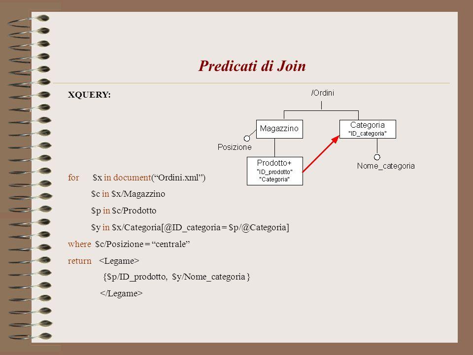 Predicati di Join XQUERY: for $x in document( Ordini.xml )