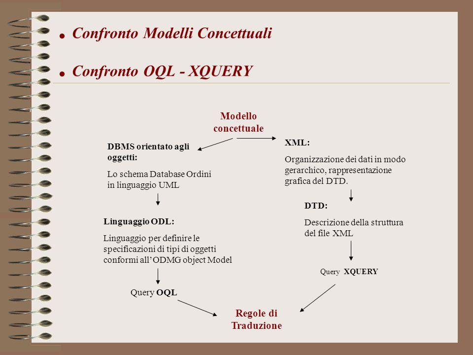 . Confronto Modelli Concettuali . Confronto OQL - XQUERY
