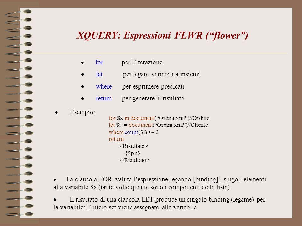 XQUERY: Espressioni FLWR ( flower )