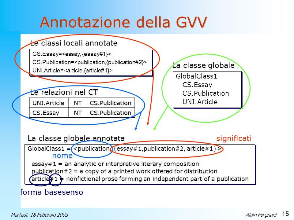 Annotazione della GVV Le classi locali annotate La classe globale