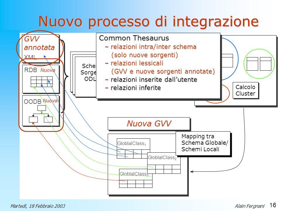 Nuovo processo di integrazione