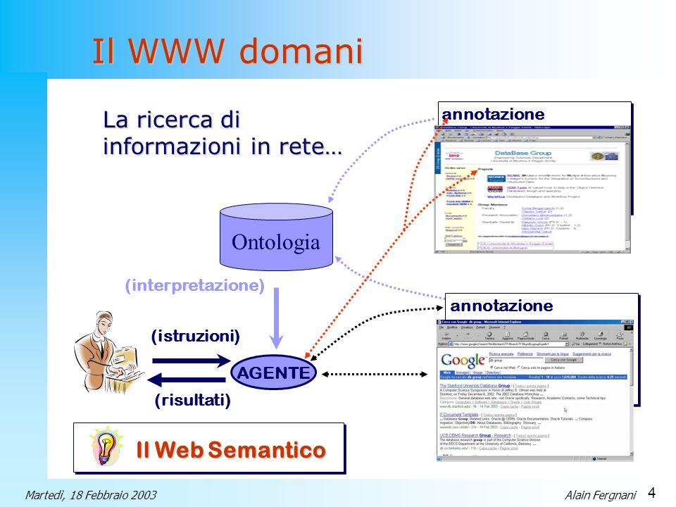 Il WWW domani La ricerca di informazioni in rete… Ontologia