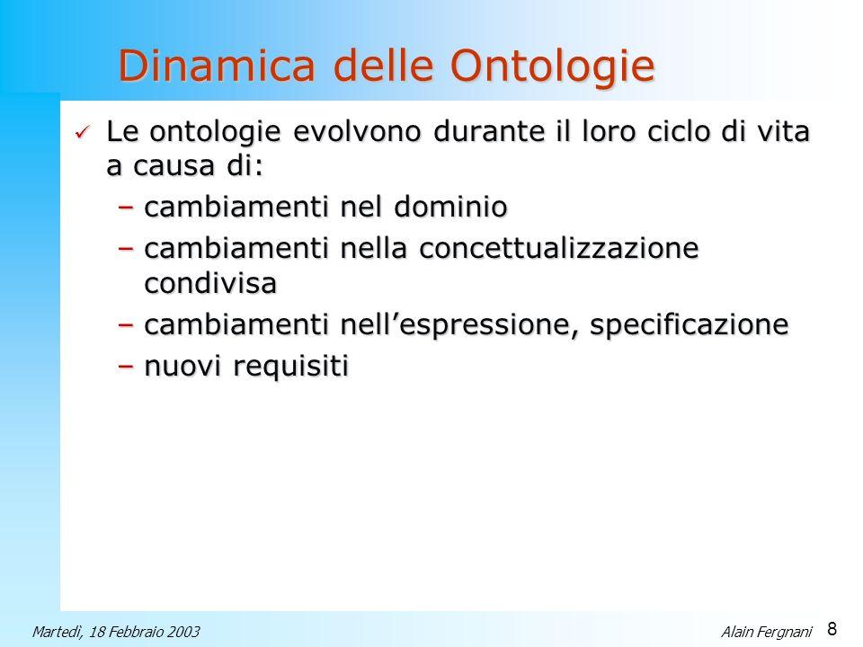 Dinamica delle Ontologie