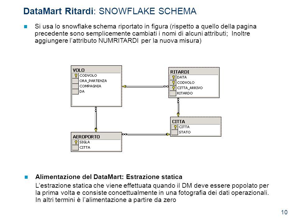 DataMart Ritardi: SNOWFLAKE SCHEMA