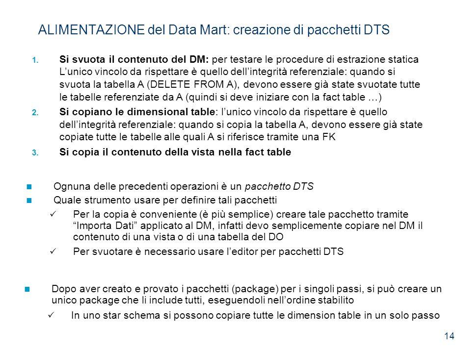 ALIMENTAZIONE del Data Mart: creazione di pacchetti DTS