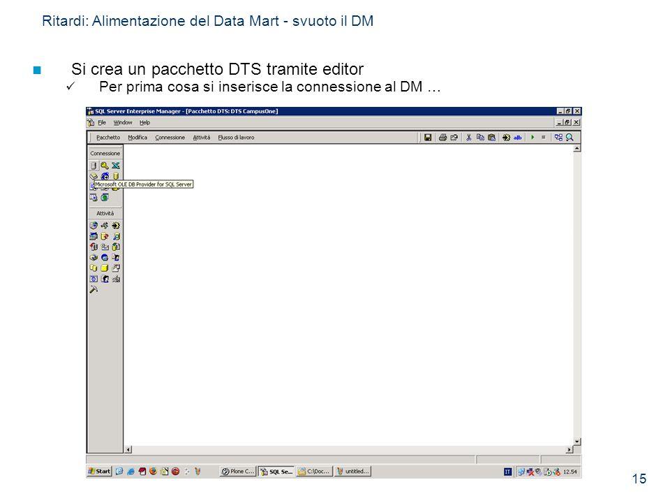 Si crea un pacchetto DTS tramite editor