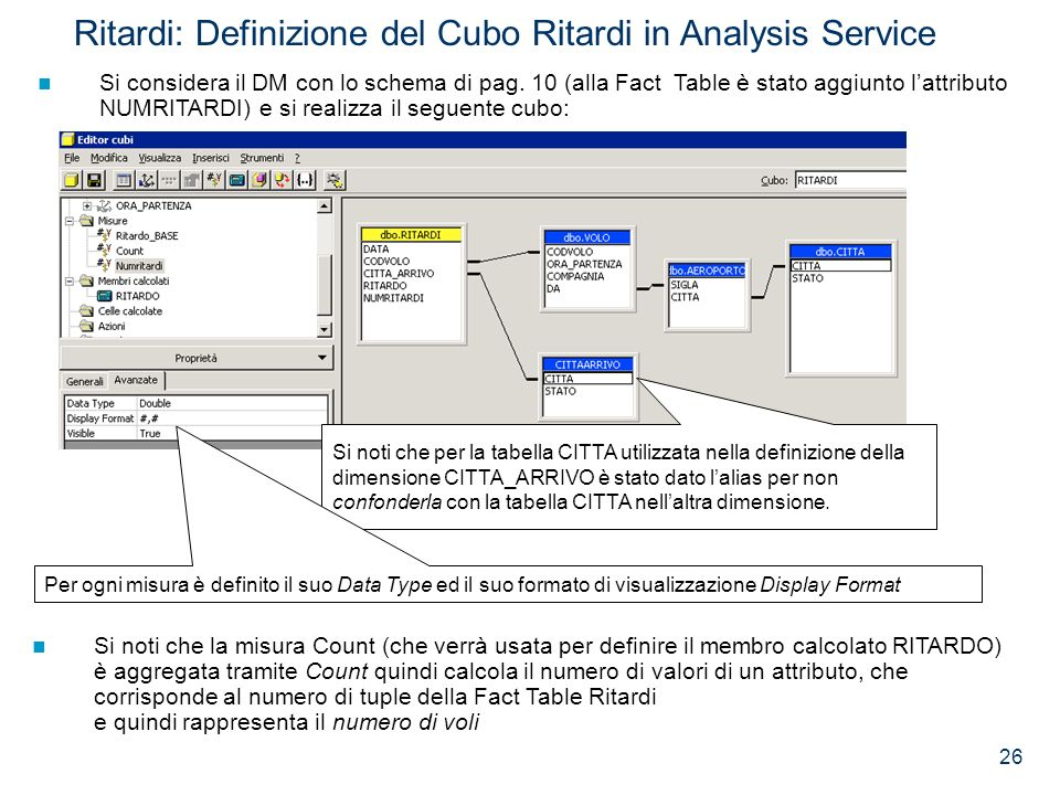 Ritardi: Definizione del Cubo Ritardi in Analysis Service