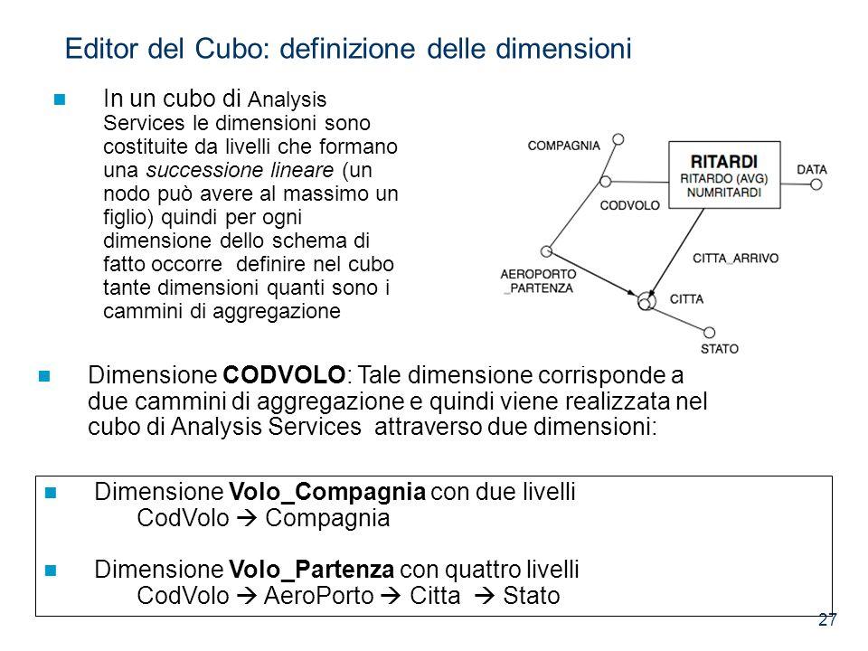 Editor del Cubo: definizione delle dimensioni