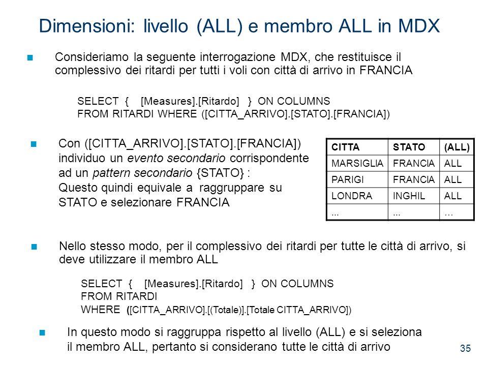 Dimensioni: livello (ALL) e membro ALL in MDX