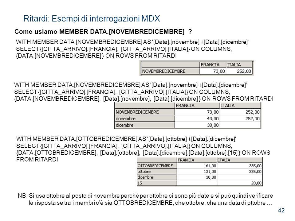 Ritardi: Esempi di interrogazioni MDX