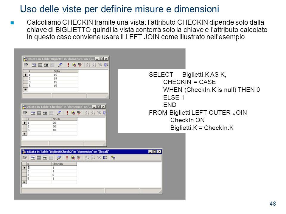 Uso delle viste per definire misure e dimensioni