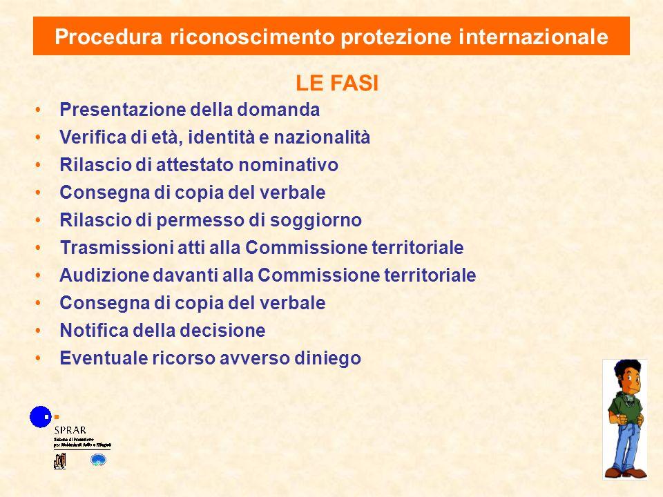 Procedura riconoscimento protezione internazionale
