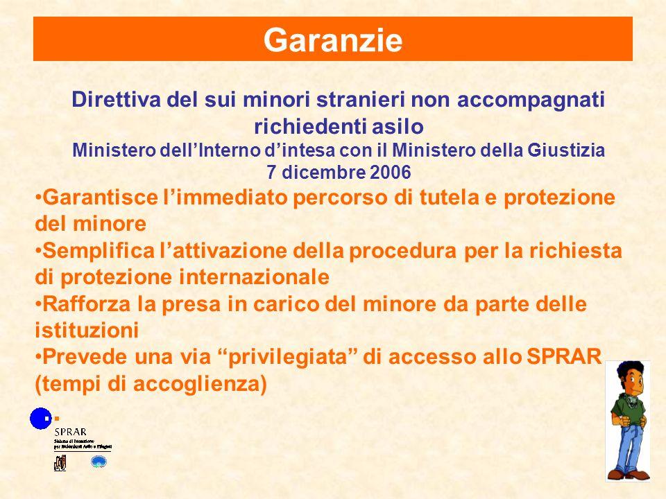 Garanzie Direttiva del sui minori stranieri non accompagnati richiedenti asilo Ministero dell'Interno d'intesa con il Ministero della Giustizia.