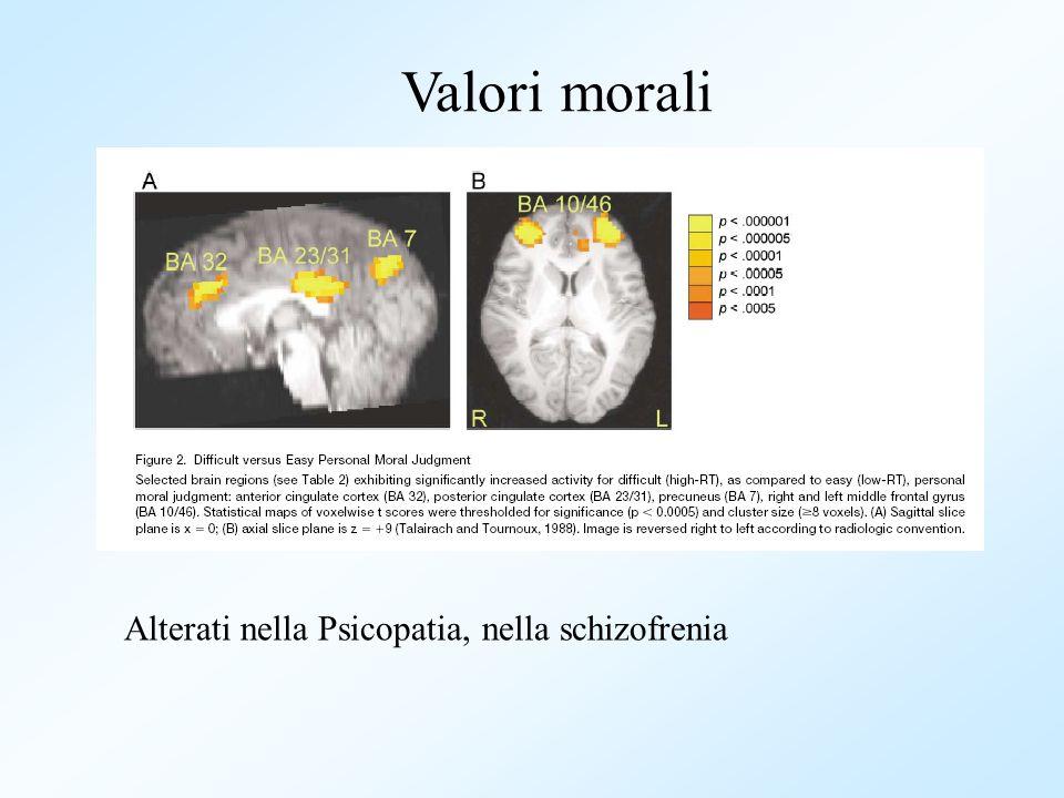 Valori morali Alterati nella Psicopatia, nella schizofrenia