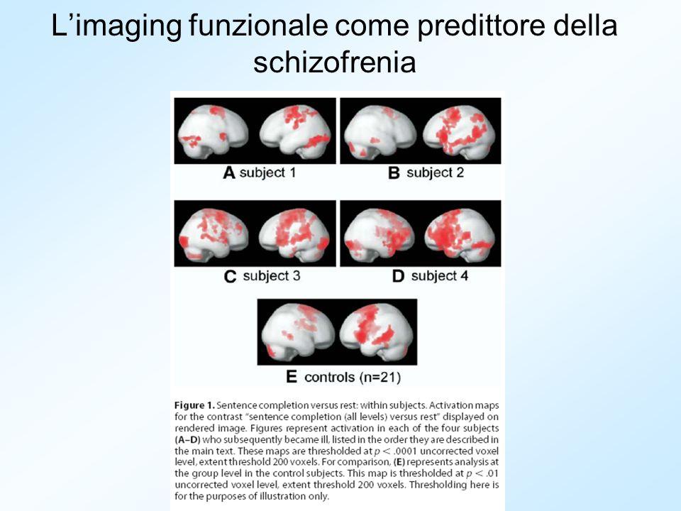 L'imaging funzionale come predittore della schizofrenia