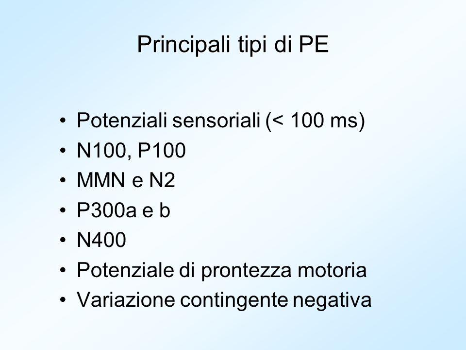 Principali tipi di PE Potenziali sensoriali (< 100 ms) N100, P100