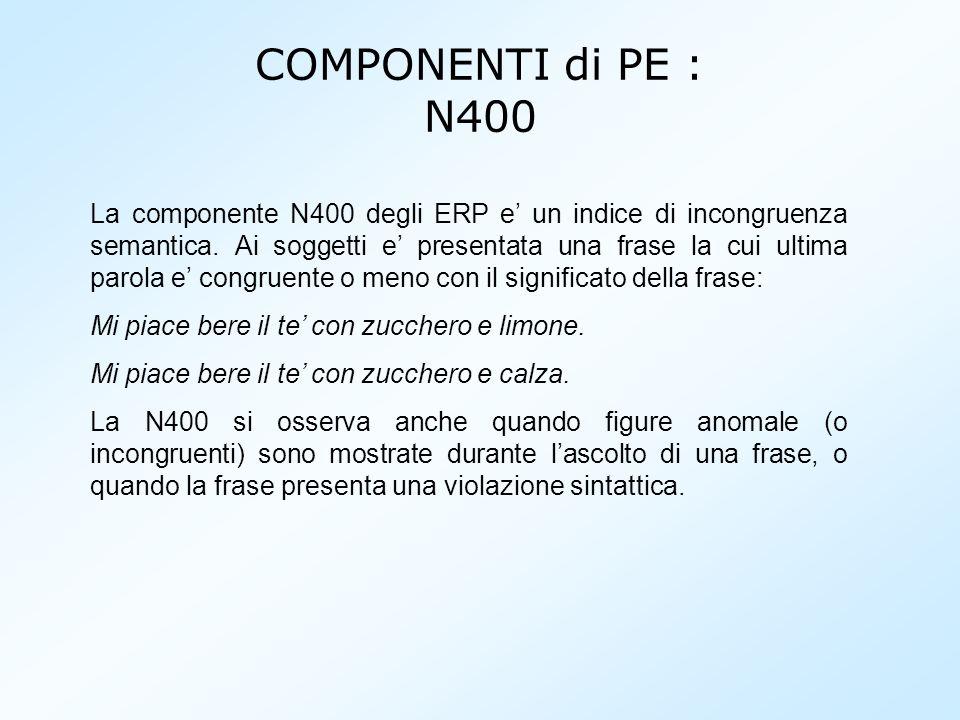 COMPONENTI di PE : N400