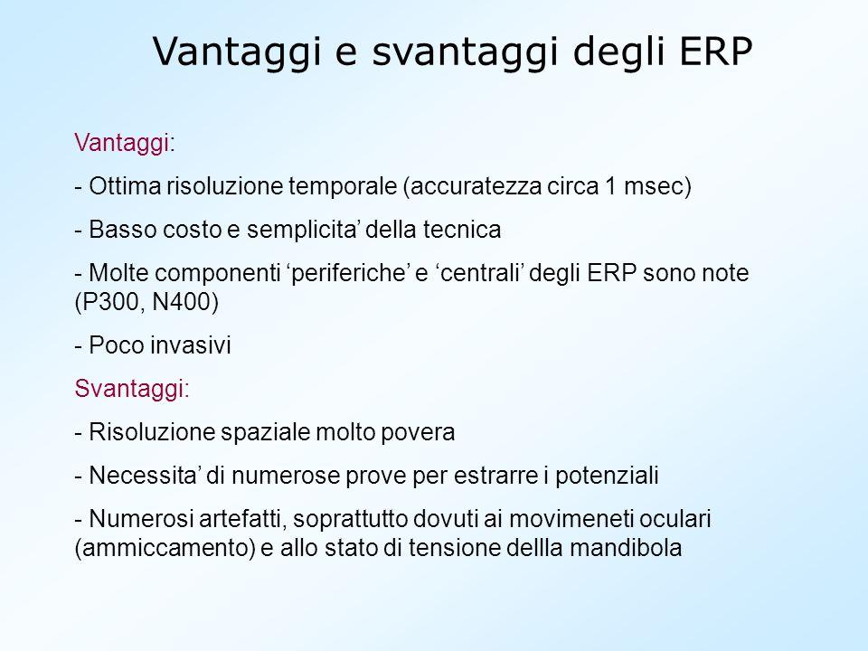 Vantaggi e svantaggi degli ERP