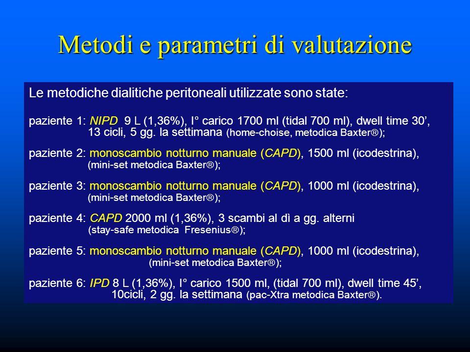 Metodi e parametri di valutazione