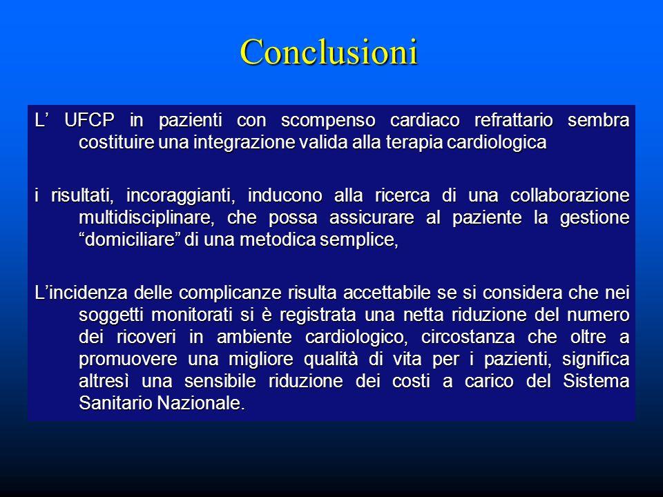 Conclusioni L' UFCP in pazienti con scompenso cardiaco refrattario sembra costituire una integrazione valida alla terapia cardiologica.